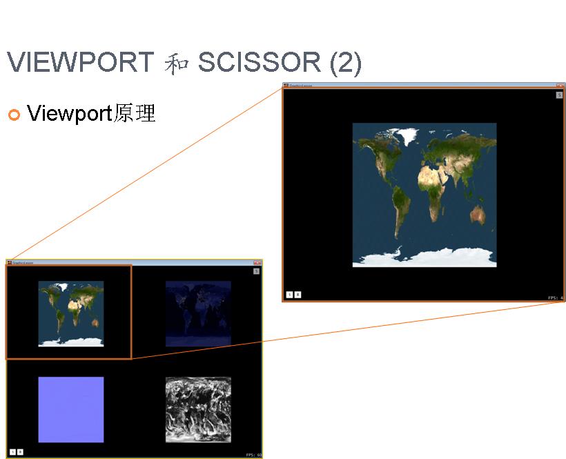 图形学基础教程06--渲染状态二 (带演示程序) 资源教程 第5张