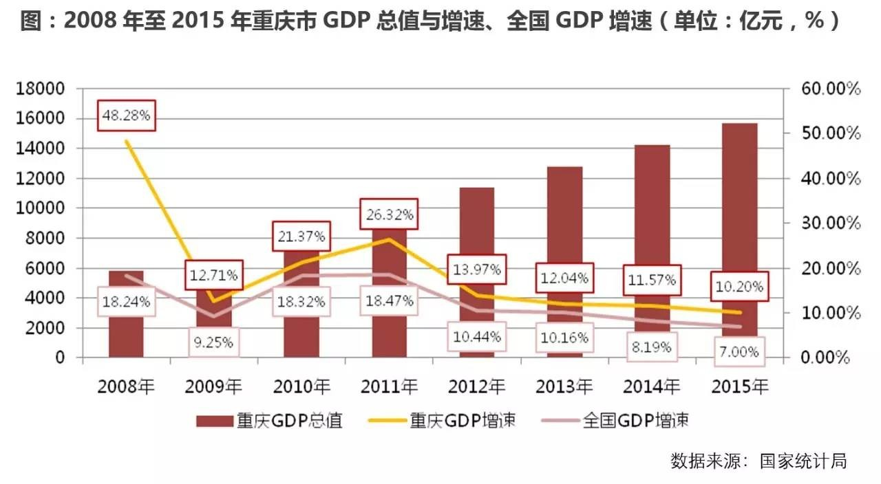 重庆人口流出_重庆人口外流最严重的八个县区,开州区竟是第一人口流出大区