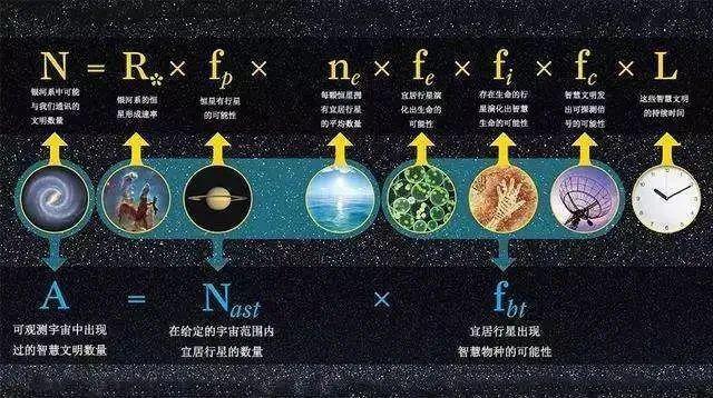 科学家也认为外星人可能存在,但不明飞行物UFO并不具备说服力!