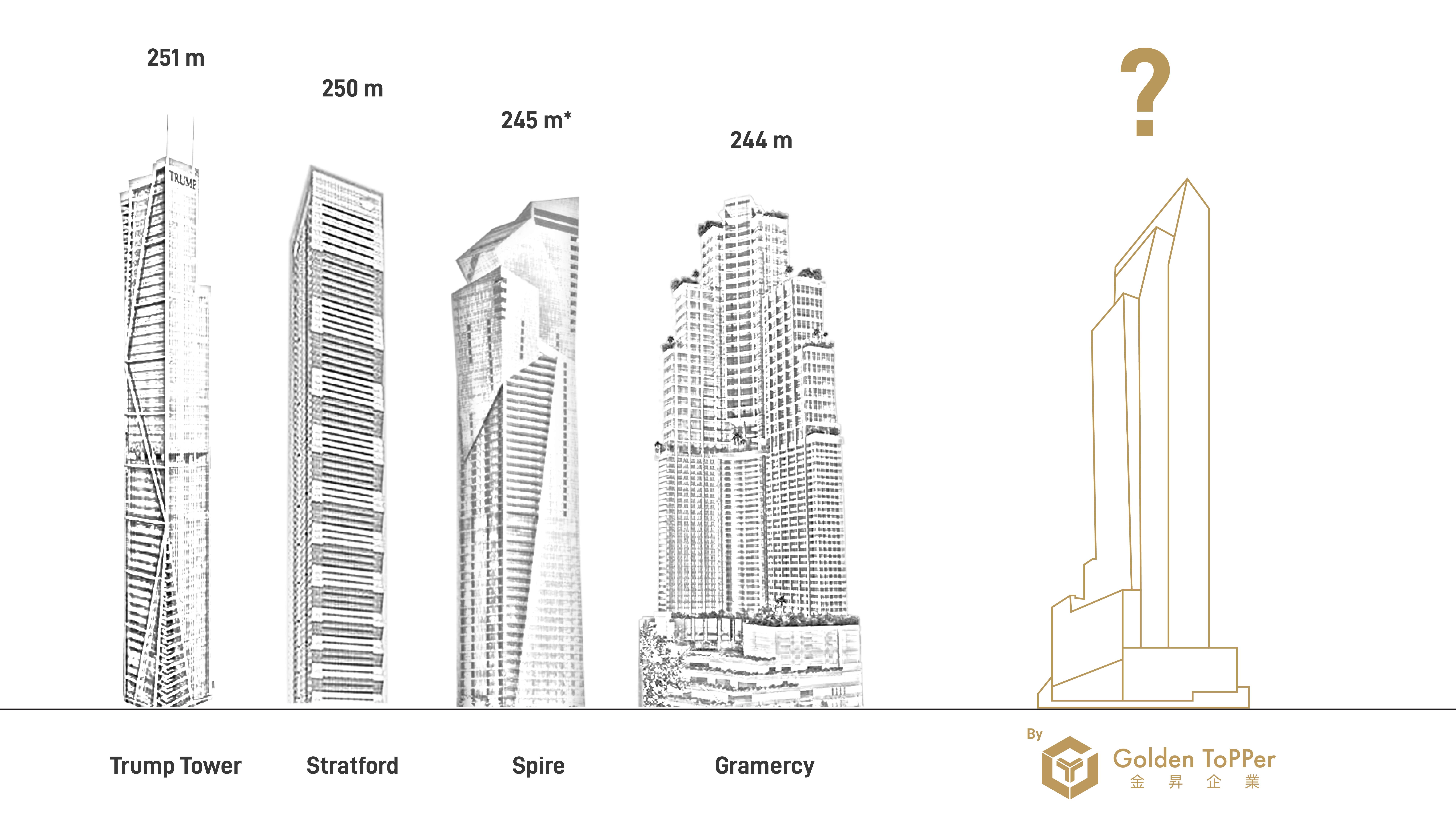 """金昇企业落子菲律宾Makati,""""天空之城""""下一座地标性建筑即将诞生"""
