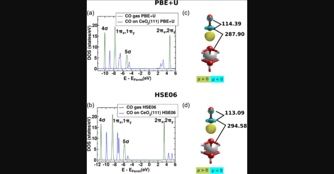 高精确计算下的分子探针,让多相催化剂性能提高,更有效更耐用!